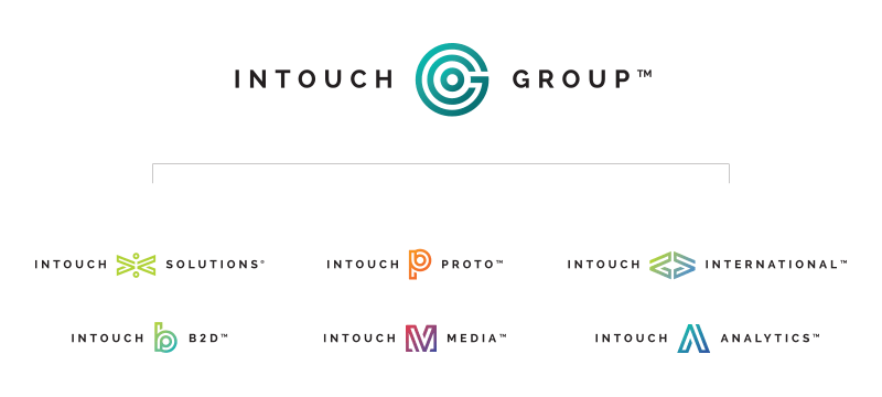 Image of Intouch Group logos