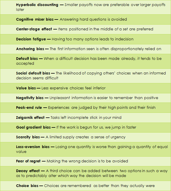Chart listing common biases that affect people's choices