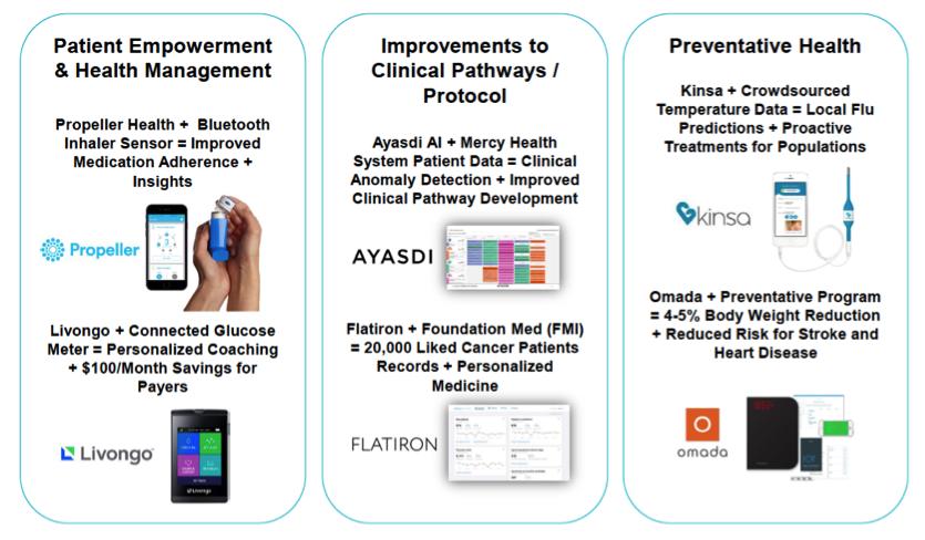 Screen shots from BlueStar, a diabetes management app