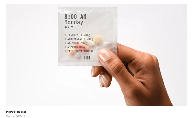 Amazon Pharmacy: How Will It Affect Pharma?